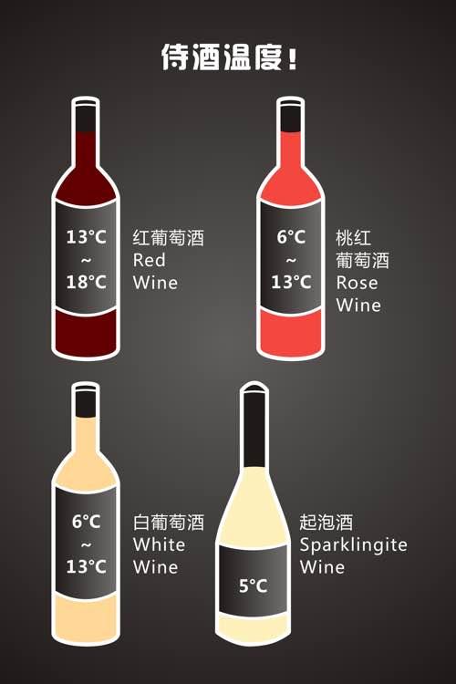 红酒入门 值得推荐的葡萄酒入门书籍