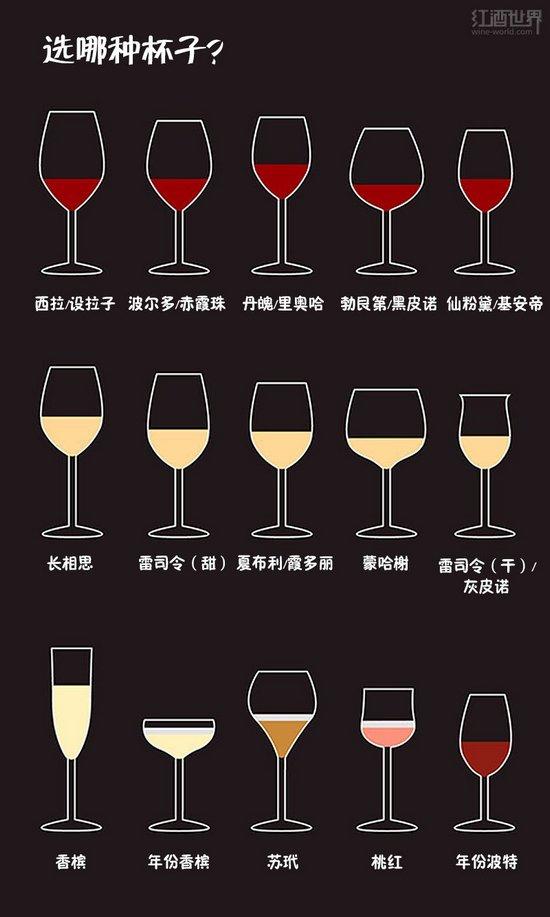 【美食】红酒基础知识思维导图