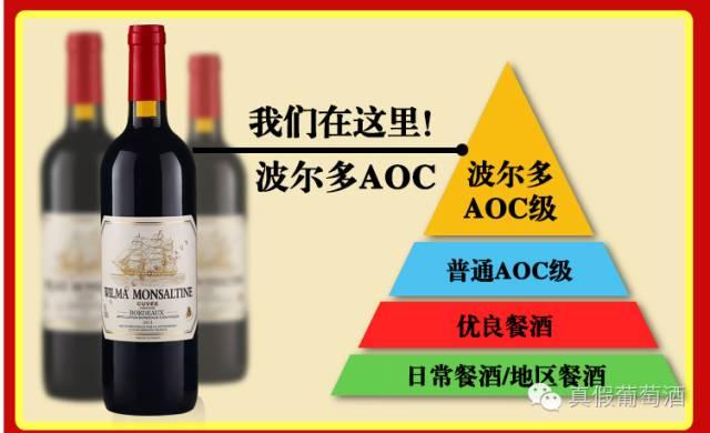 品酒专家教你如何挑选好喝不贵的波尔多酒,秘诀全在这了~